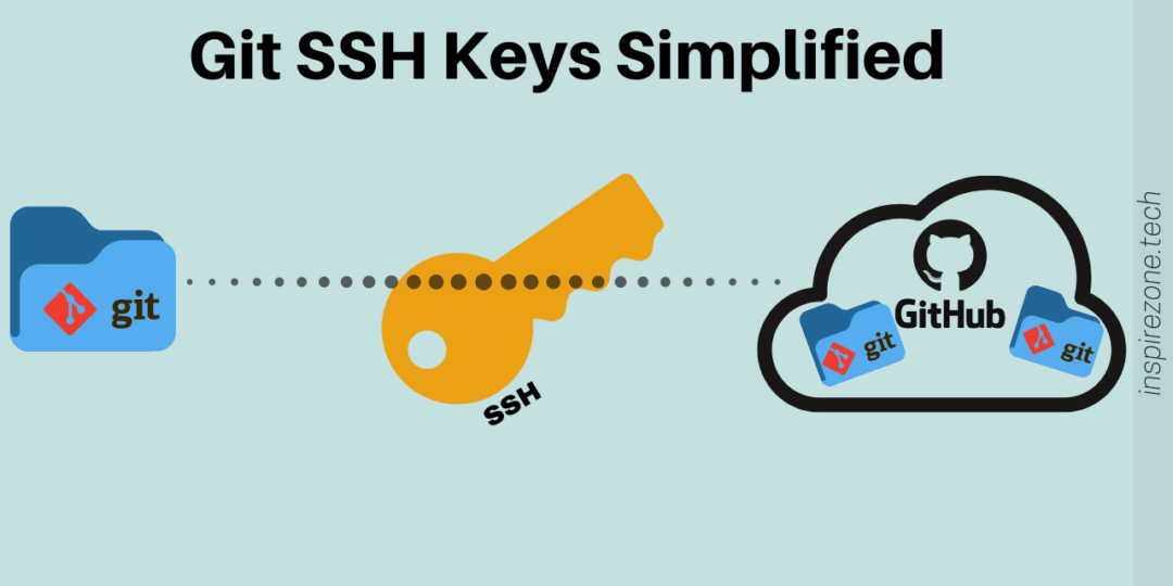 git ssh keys