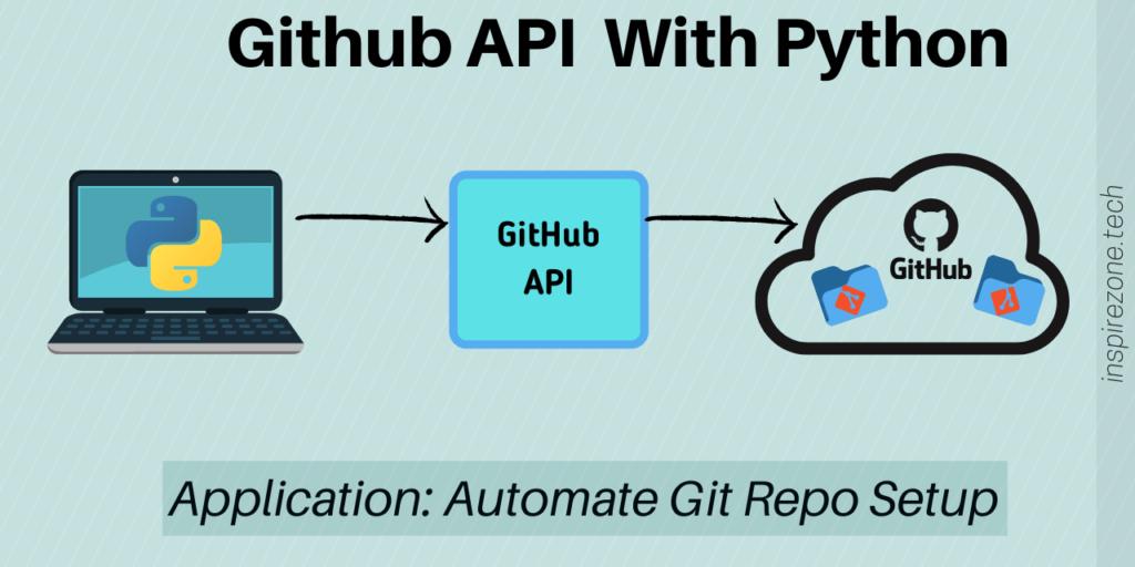 automate git repo setup with python