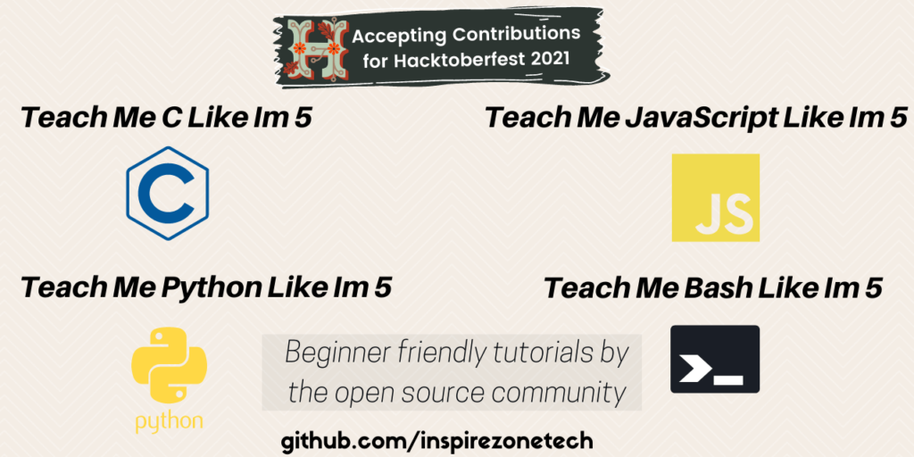 Hacktoberfest 2021: Get involved in open source with Inspirezone